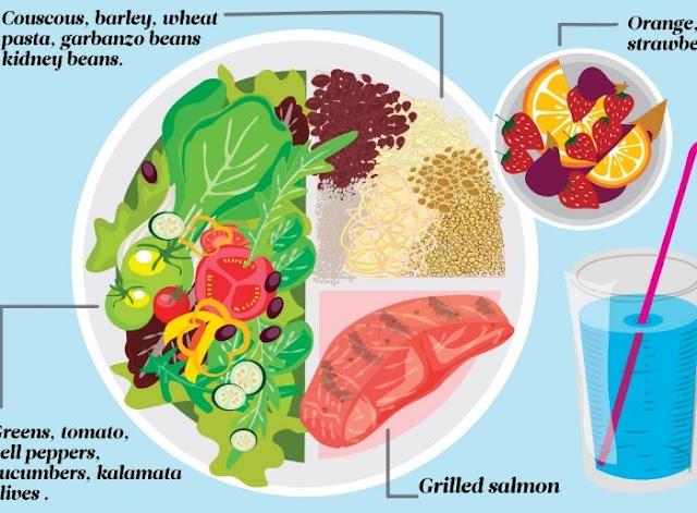 Langkah turunkan berat tubuh dengan alami secara cepat