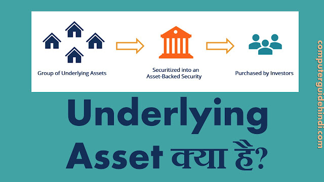 Underlying Asset क्या है?