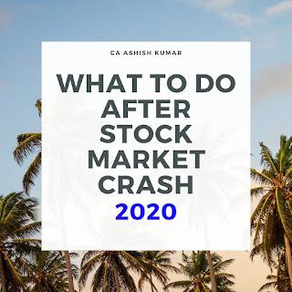 should I buy stocks after market crash 2020