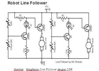 VisualBasicPark: Membuat Robot Line Follower Dengan LDR