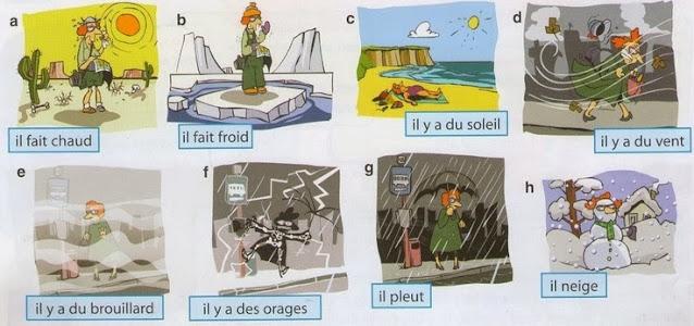 Pogoda - słownictwo 14 - Francuski przy kawie