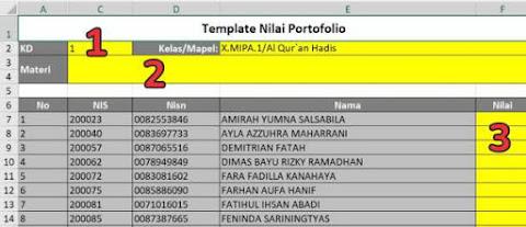 Tutorial Lengkap Rapor Digital Madrasah (RDM) Untuk Guru