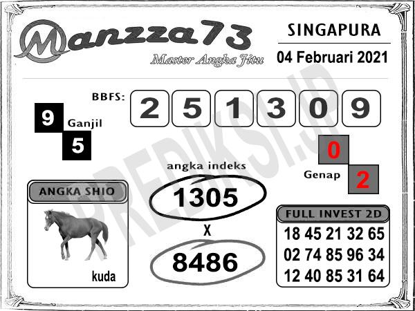 Manzza73 SGP joi