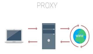 Proxy Server mang lại những lợi ích gì cho người dùng?