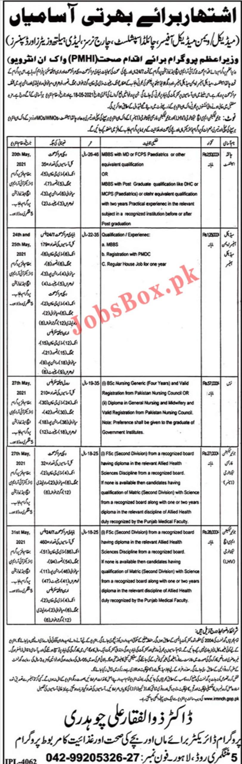 Latest PMHI Health Department Punjab Jobs Advertisement 2021