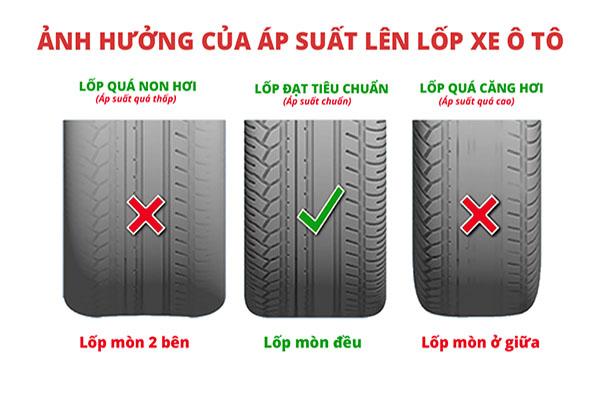 Lốp xe ô tô bơm bao nhiêu cân? Những lầm tưởng tai hại của tài xế