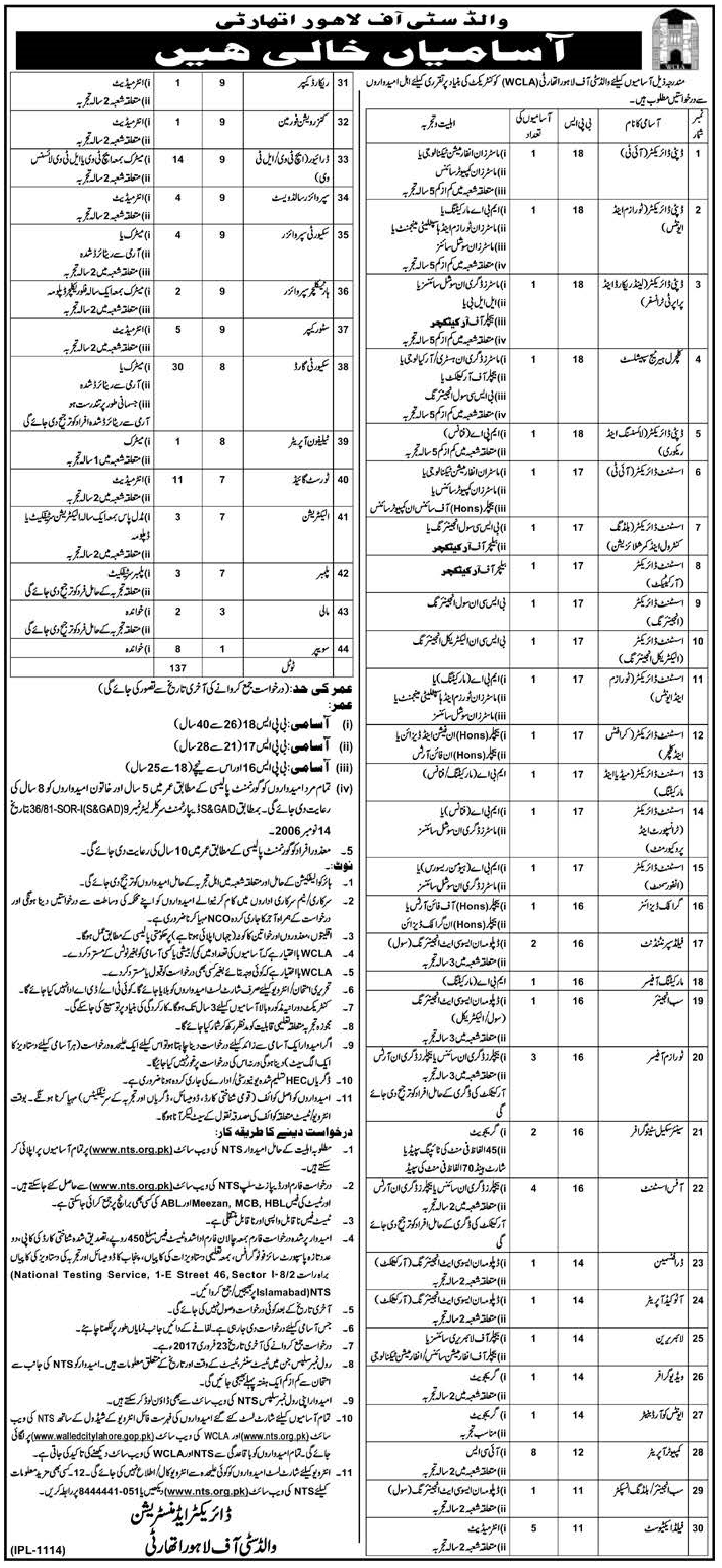 130+ Govt Jobs in Lahore Before 23-02-2017