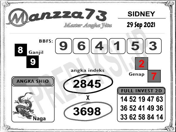 Bocoran Manzza73 Sidney Rabu
