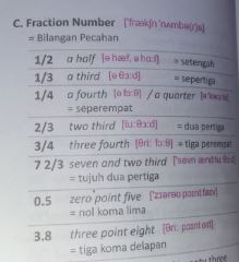 Fraction Number (Bilangan Pecahan)