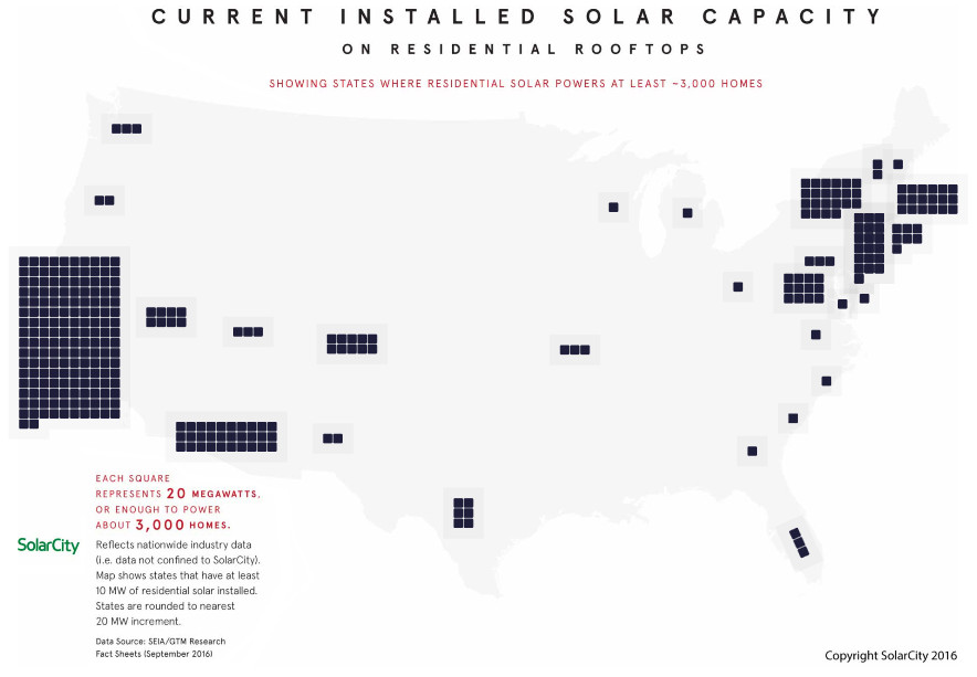 Installed solar capacity in US