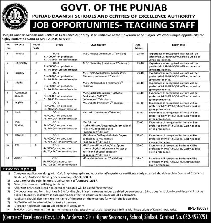 Techer Jobs In Punjab Daanish Schools & Center of Excellence Authority