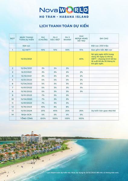 Tiến độ thanh toán trong đại dự án Habana Island Hồ Tràm của tập đoàn Novaland