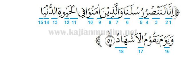 Hukum Tajwid Surat Al Mu'min Ayat 51, Nama Lain Surat Ini (Ghafir)