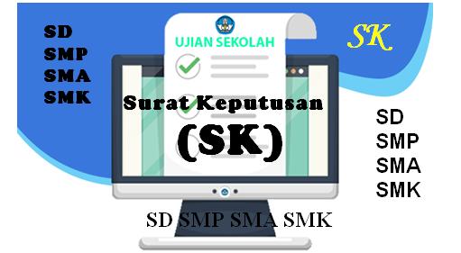 Contoh SK Ujian Sekolah (US) SD SMP SMA SMK Tahun 2021
