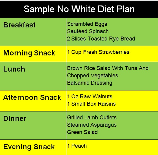 no white diet no white food diet no white diet plan what can