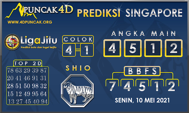 PREDIKSI TOGEL SINGAPORE PUNCAK4D 10 MEI 2021