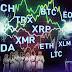 Phân tích giá Ethereum, Litecoin, Chainlink ngày 15/6/2021