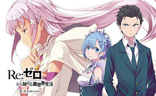 Download Opening 2 Rezero Kara Hajimeru Isekai seikatsu Full Version