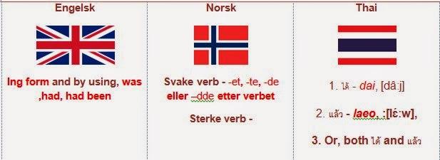 Bøye verb engelsk