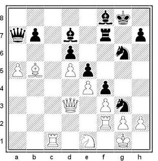 Posición de la partida de ajedrez Jeroen Piket - Garry Kasparov (XIII Interpolis, Tilburg, 1989)