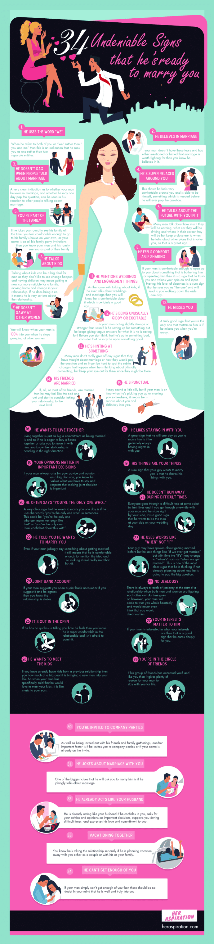 34 Undeniable Signs That He's Ready to Marry You #infographic #Marriage #Marriage Signs