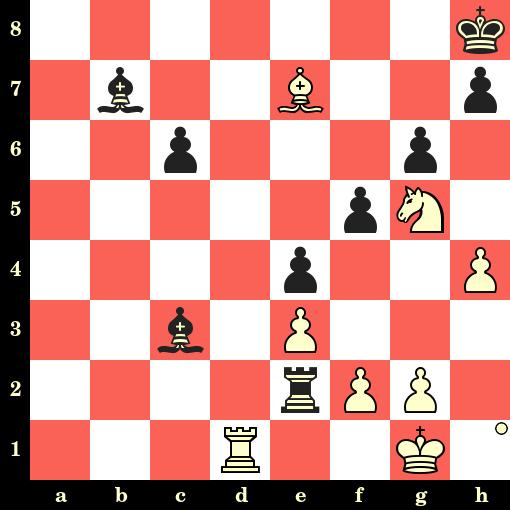 Les Blancs jouent et matent en 4 coups - Abhijeet Gupta vs Das Neelotpal, Majitar, 2019