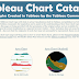 The Tableau Chart Catalog