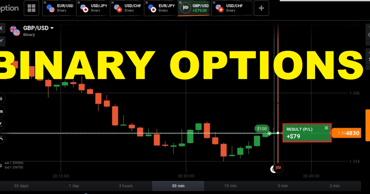 How to use binary option signals effectively,blogger.com