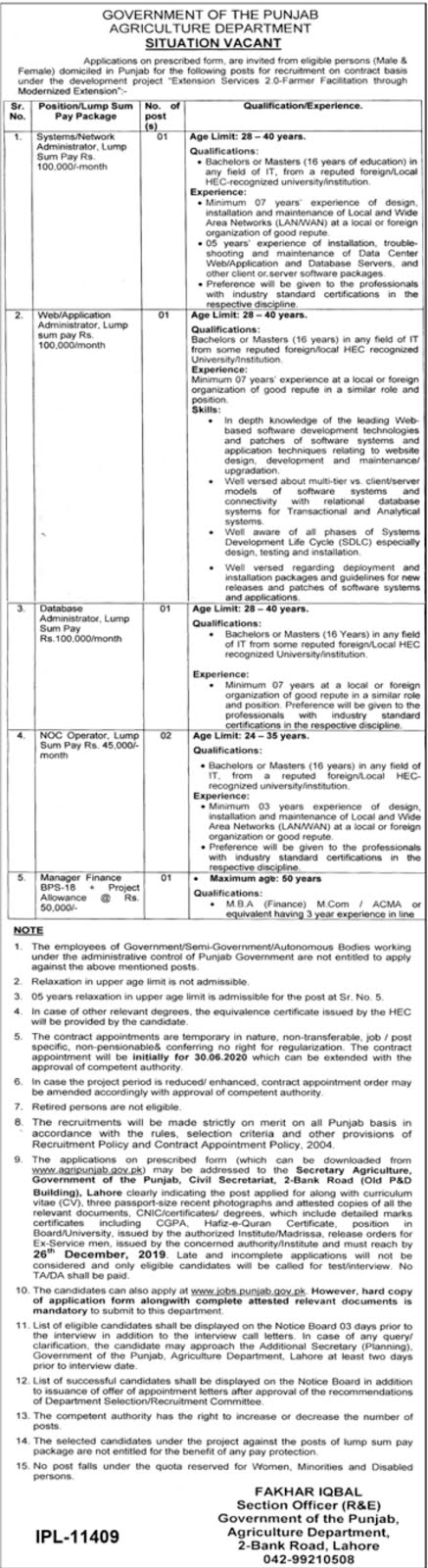 Agriculture Department Punjab Jobs December 2019