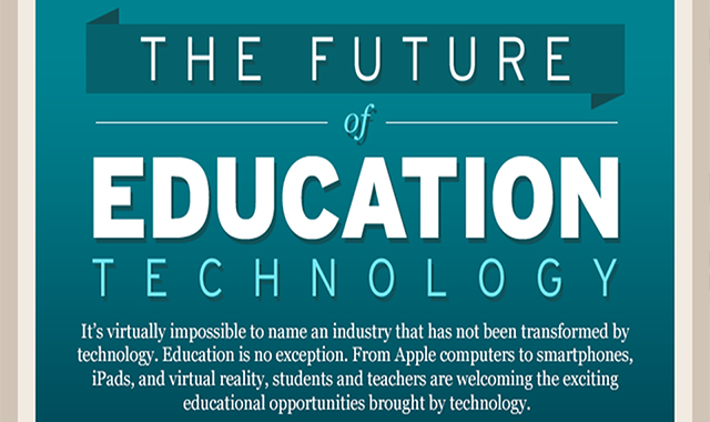 The Future of Education Technology #infographic