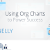 Using Org Charts to Power Success #infographic