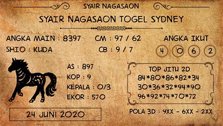 Prediksi Sydney Nagasaon Rabu 24 Juni 2020