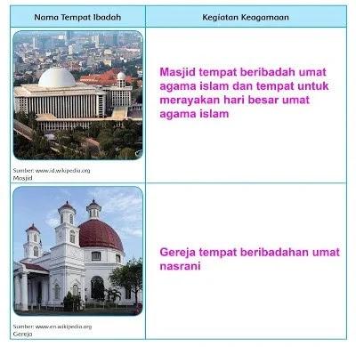 Tema 6 Subtema 3 Pembelajaran 5 Halaman 148