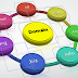 Cara Perpanjangan Domain di IDwebhots