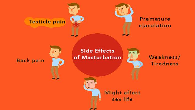 FACET EFFECTS OF MASTURBATION