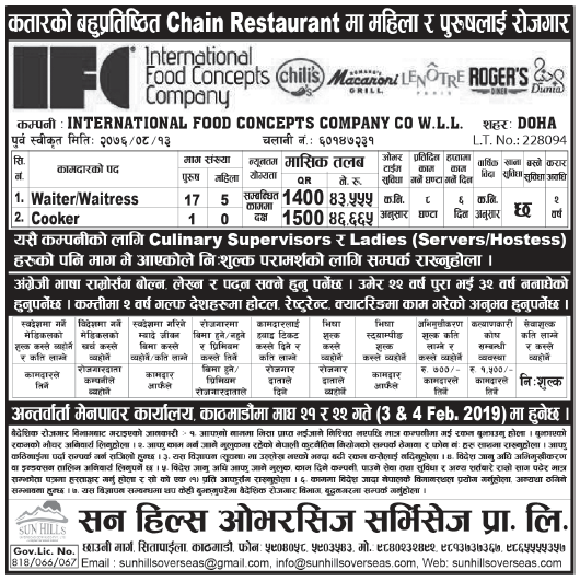 Jobs in Qatar for Nepali, Salary Rs 46,665