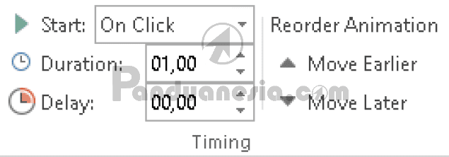 Fungsi icon Microsof Powerpoint