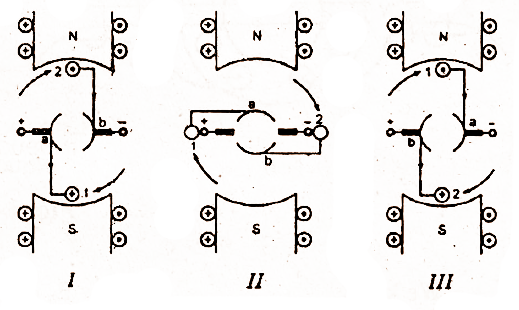 electrical topics: Commutator Action in a DC Motor