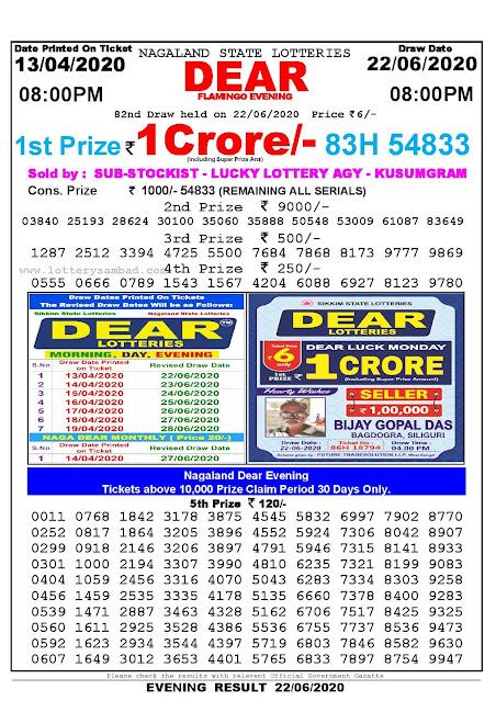 Nagaland State Lottery Sambad 8:00 PM Result 13-04-2020