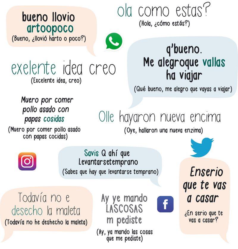 Los errores ortográficos más usados en redes sociales