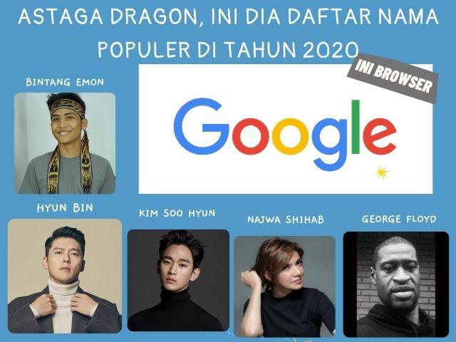 Daftar Nama yang Populer Selama Tahun 2020 Menurut Google