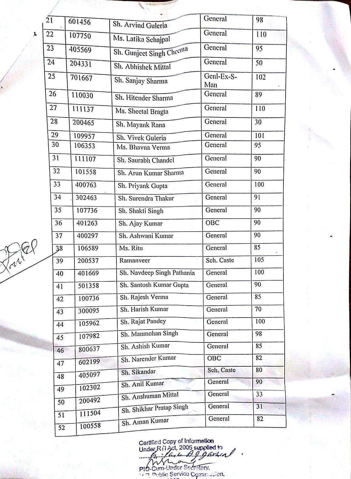 Khadubhai IAS: [HPAS MAINS 2014] HPAS 2014 Mains Exam