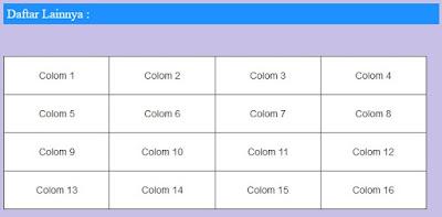 Cara Mudah Membuat Tabel Menggunakan HTML