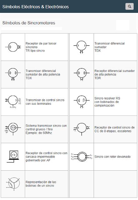 Símbolos de Sincromotores