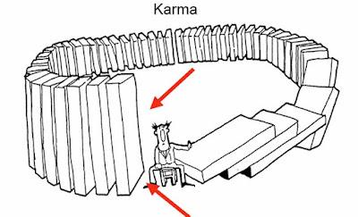 Apakah ada Hukum Karma dalam Islam?