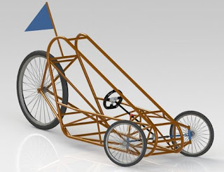 Mini Project Ideas - Mechanical Engineering