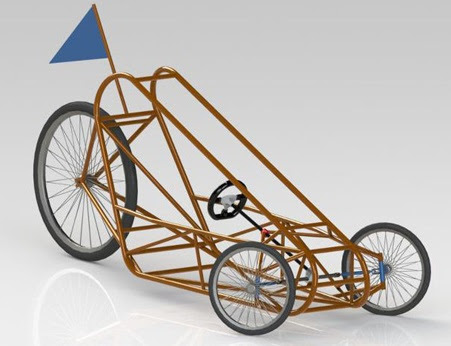 Mini Project Ideas For Mechanical Engineering
