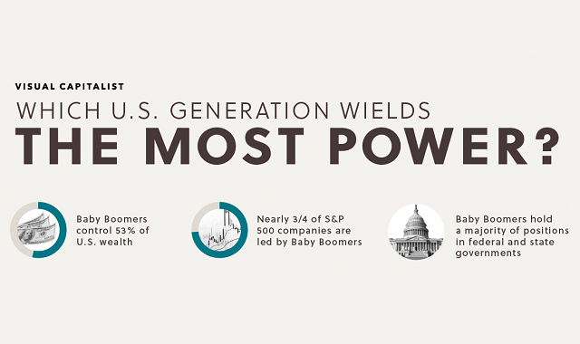 Which is the wealthiest US generation?