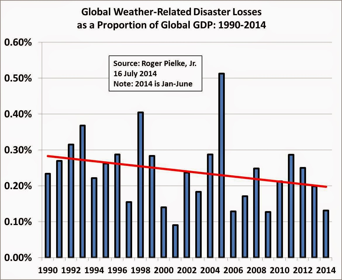 number of natural disasters per year in the united states