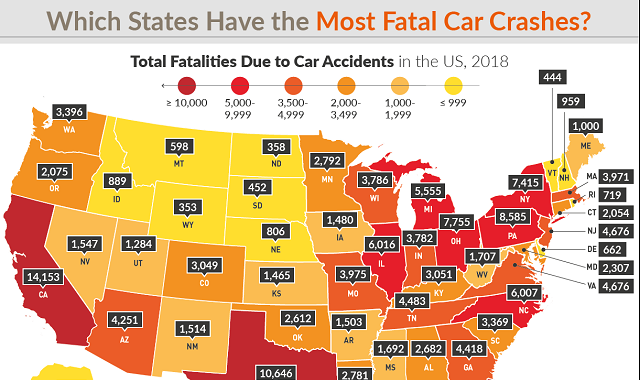 Which States Have the Most Fatal Car Crashes?
